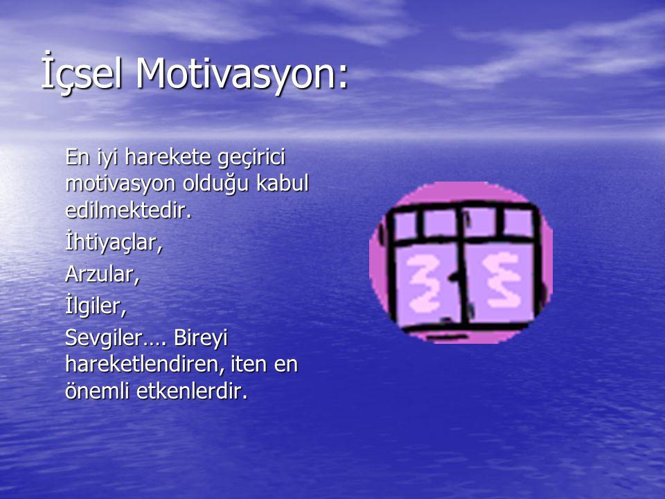 İçsel Motivasyon: En iyi harekete geçirici motivasyon olduğu kabul edilmektedir. İhtiyaçlar, Arzular,