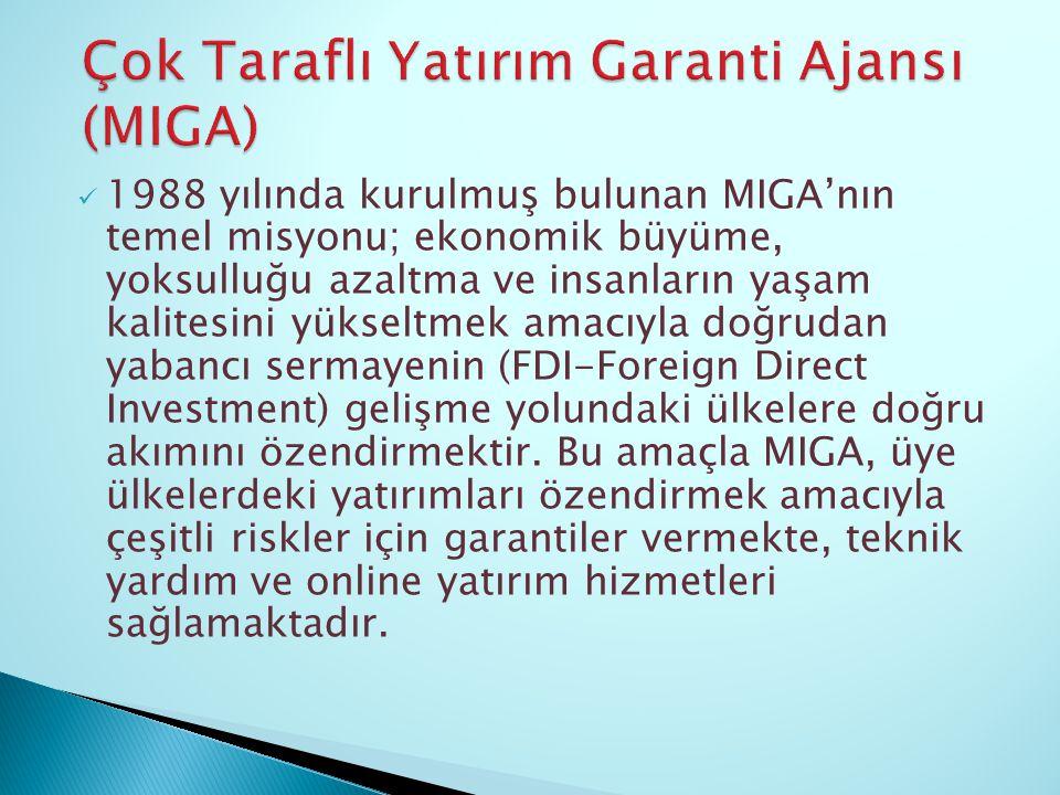Çok Taraflı Yatırım Garanti Ajansı (MIGA)