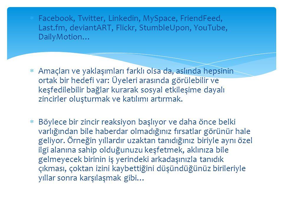 Facebook, Twitter, Linkedin, MySpace, FriendFeed, Last