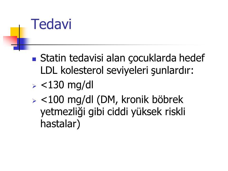 Tedavi Statin tedavisi alan çocuklarda hedef LDL kolesterol seviyeleri şunlardır: <130 mg/dl.