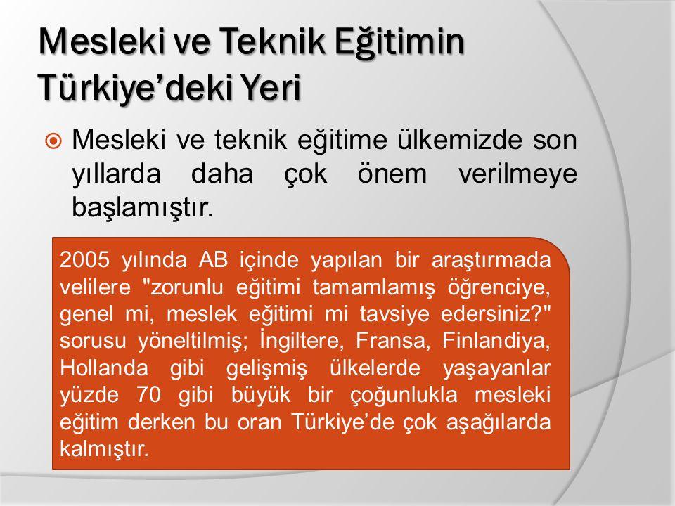Mesleki ve Teknik Eğitimin Türkiye'deki Yeri