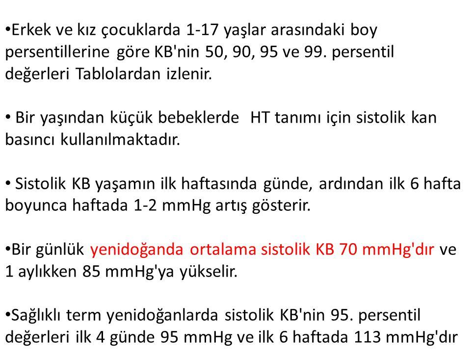 Erkek ve kız çocuklarda 1-17 yaşlar arasındaki boy persentillerine göre KB nin 50, 90, 95 ve 99. persentil değerleri Tablolardan izlenir.