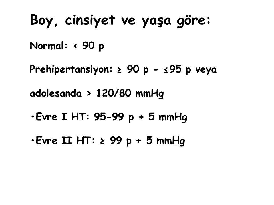 Boy, cinsiyet ve yaşa göre:
