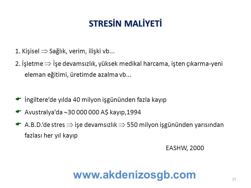 www.akdenizosgb.com STRESİN MALİYETİ