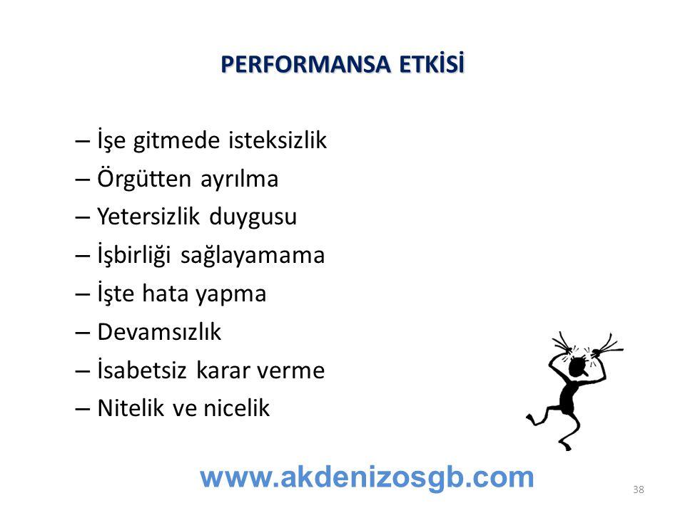www.akdenizosgb.com PERFORMANSA ETKİSİ İşe gitmede isteksizlik
