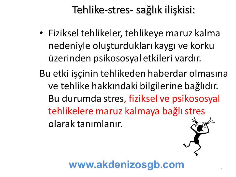 Tehlike-stres- sağlık ilişkisi: