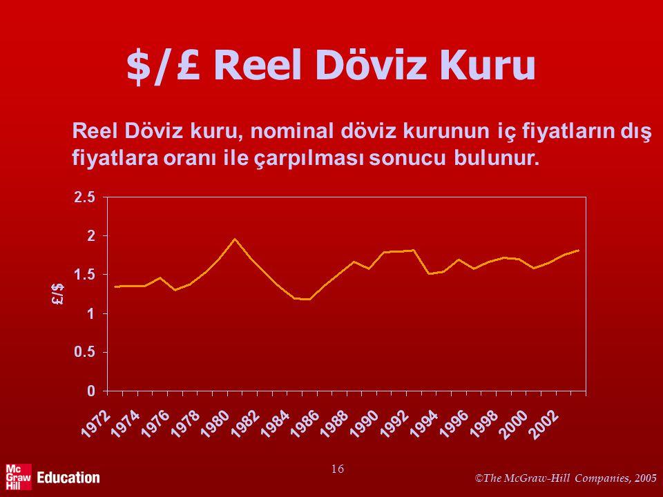 Reel $/TL Döviz Kuru Reel Döviz kuru, nominal döviz kurunun iç fiyat düzeyinin dış fiyat düzeyine oranı ile çarpılması sonucu bulunur.