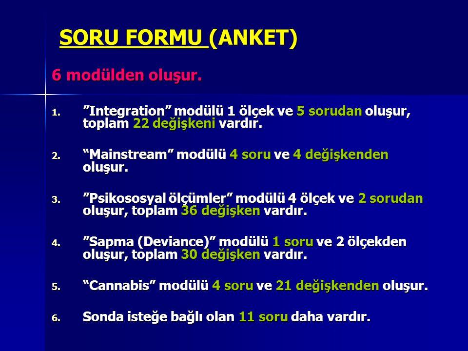 SORU FORMU (ANKET) 6 modülden oluşur.