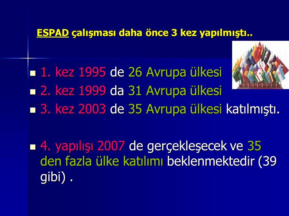 ESPAD çalışması daha önce 3 kez yapılmıştı..