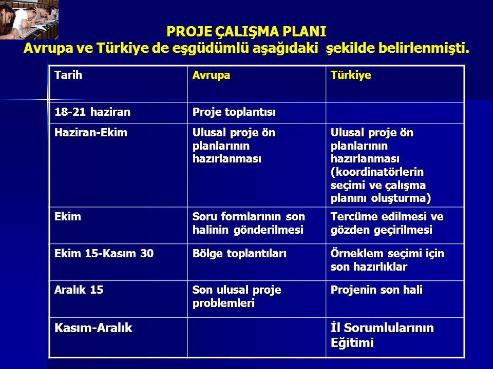 PROJE ÇALIŞMA PLANI Avrupa ve Türkiye de eşgüdümlü aşağıdaki şekilde belirlenmişti.