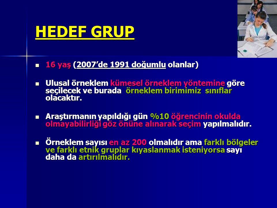 HEDEF GRUP 16 yaş (2007'de 1991 doğumlu olanlar)