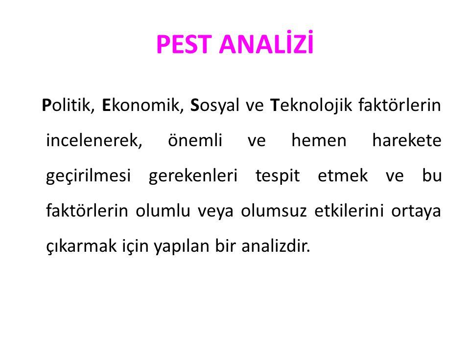 PEST ANALİZİ