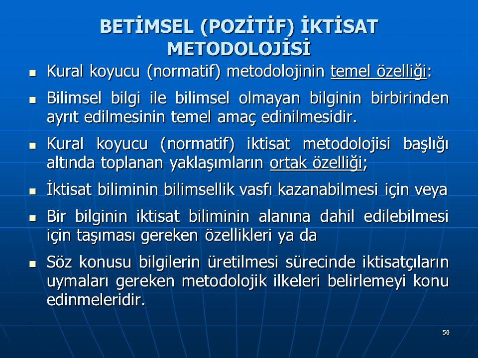 BETİMSEL (POZİTİF) İKTİSAT METODOLOJİSİ