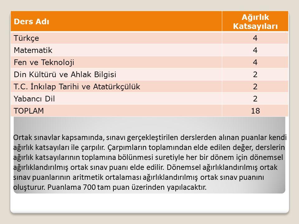 Ders Adı Ağırlık Katsayıları. Türkçe. 4. Matematik. Fen ve Teknoloji. Din Kültürü ve Ahlak Bilgisi.