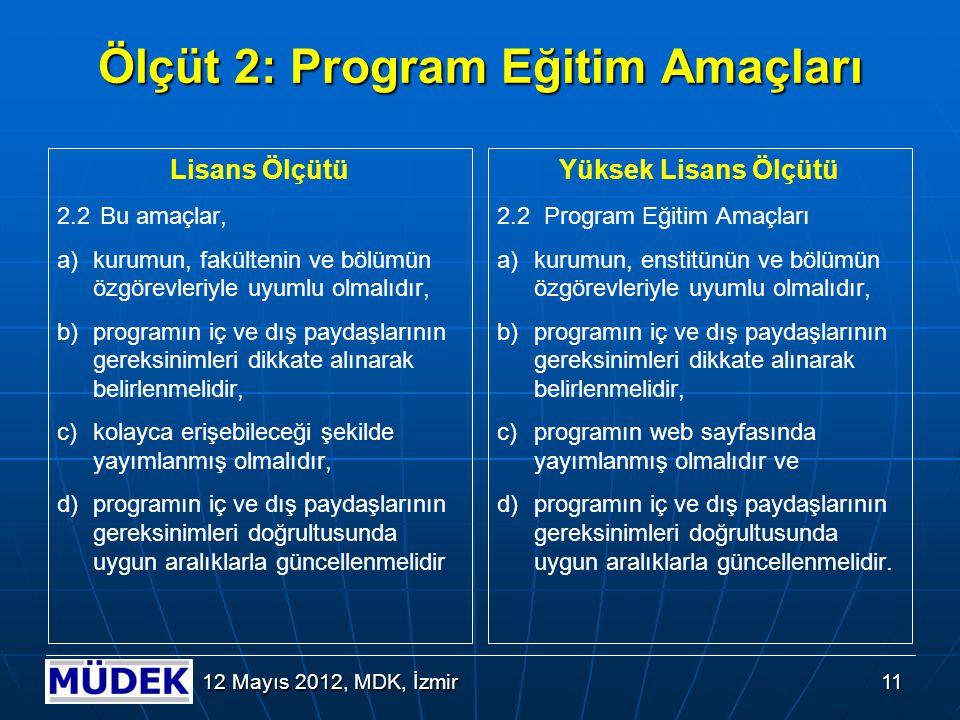 Ölçüt 2: Program Eğitim Amaçları