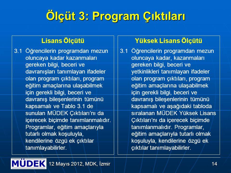 Ölçüt 3: Program Çıktıları