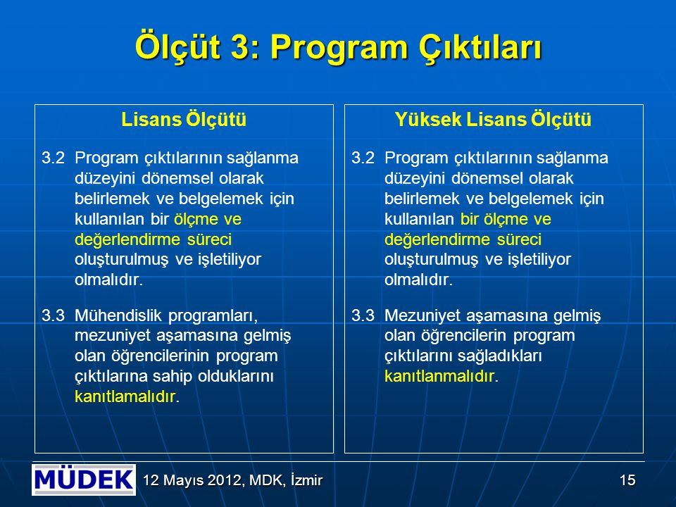 MÜDEK Program Çıktıları