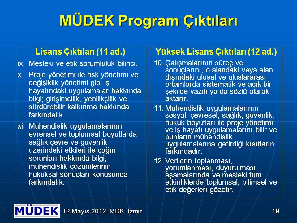 12 Mayıs 2012, MDK, İzmir
