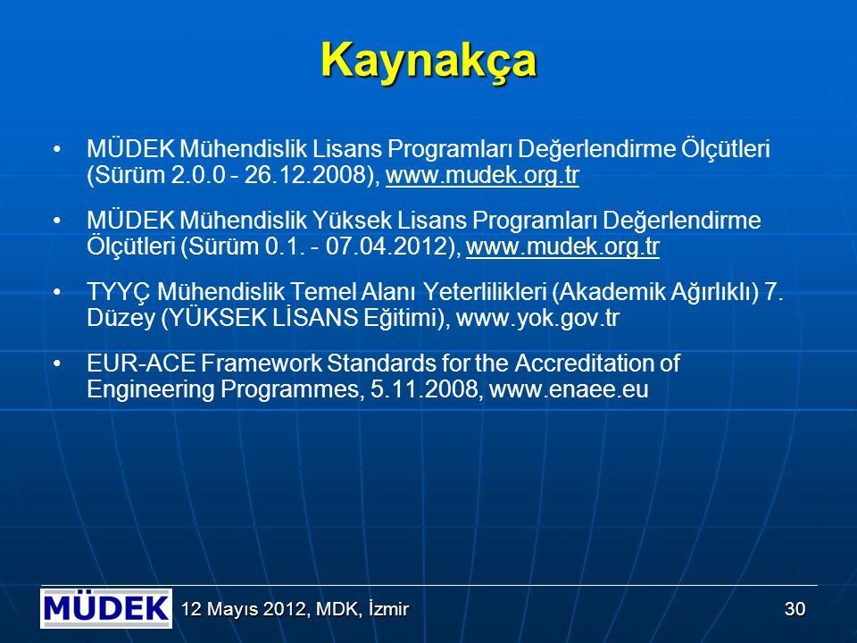 http://www.mudek.org.tr/ TEŞEKKÜRLER 12 Mayıs 2012, MDK, İzmir