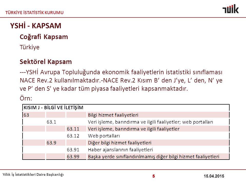 YSHİ - KAPSAM Coğrafi Kapsam Sektörel Kapsam Türkiye