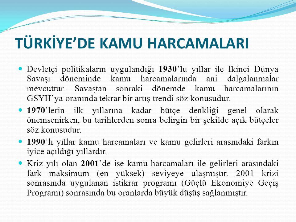 TÜRKİYE'DE KAMU HARCAMALARI