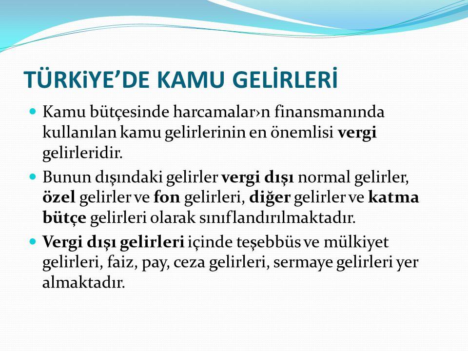 TÜRKiYE'DE KAMU GELİRLERİ