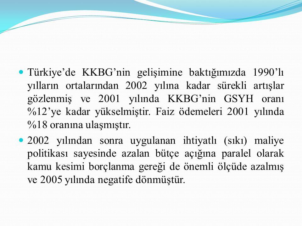 Türkiye'de KKBG'nin gelişimine baktığımızda 1990'lı yılların ortalarından 2002 yılına kadar sürekli artışlar gözlenmiş ve 2001 yılında KKBG'nin GSYH oranı %12'ye kadar yükselmiştir. Faiz ödemeleri 2001 yılında %18 oranına ulaşmıştır.
