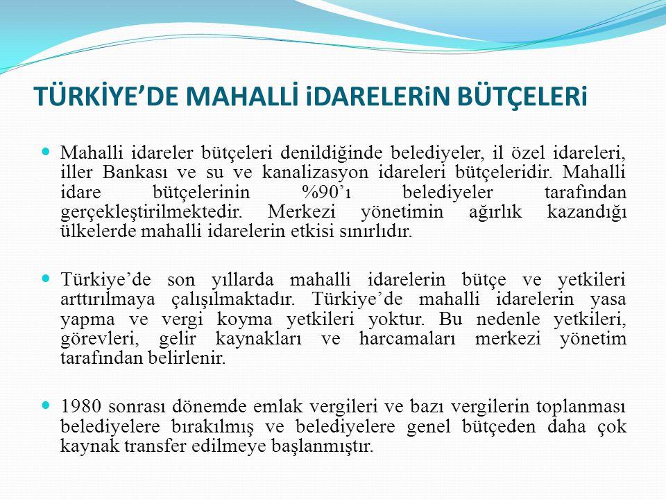TÜRKİYE'DE MAHALLİ iDARELERiN BÜTÇELERi