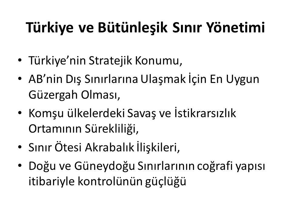 Türkiye ve Bütünleşik Sınır Yönetimi
