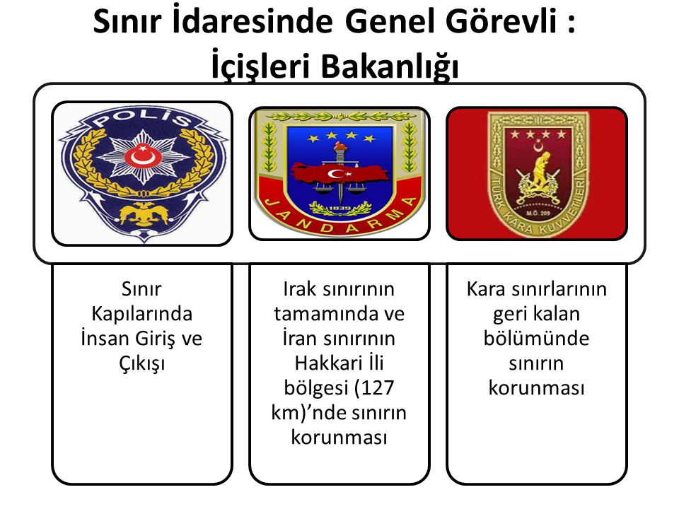 Sınır İdaresinde Genel Görevli : İçişleri Bakanlığı