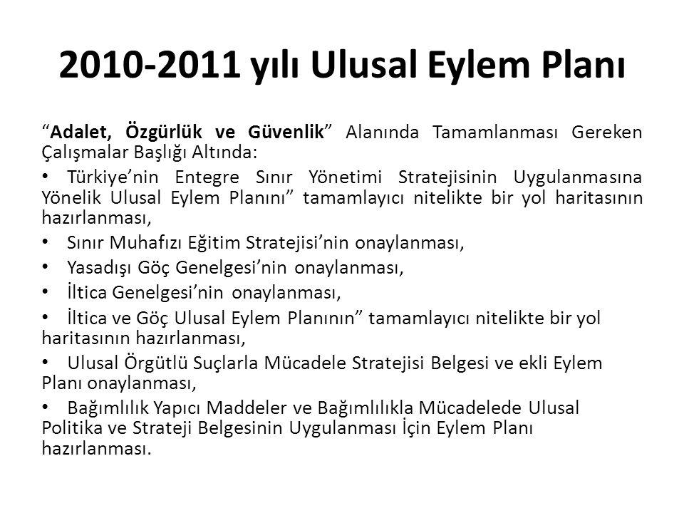 2010-2011 yılı Ulusal Eylem Planı