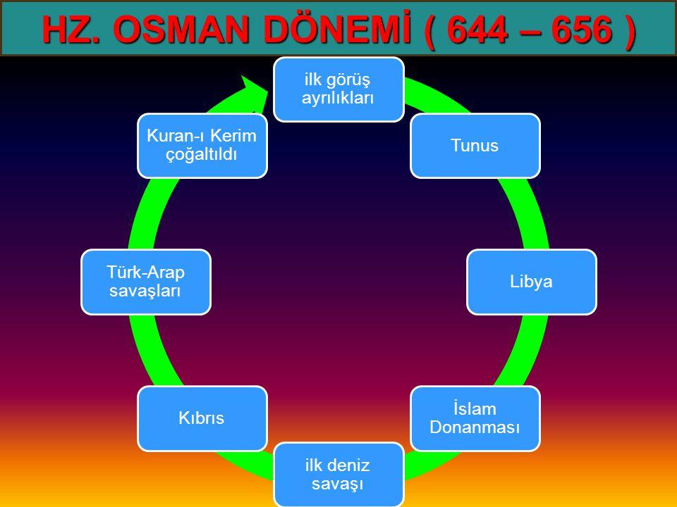 Kuran-ı Kerim çoğaltıldı