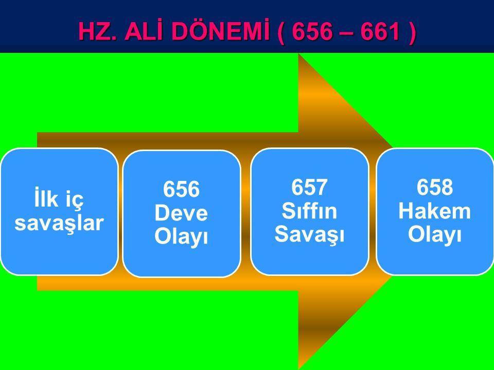 HZ. ALİ DÖNEMİ ( 656 – 661 ) İlk iç savaşlar 656 Deve Olayı