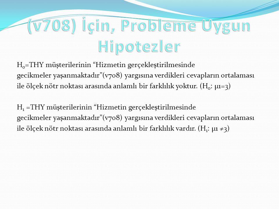 (v708) İçin, Probleme Uygun Hipotezler
