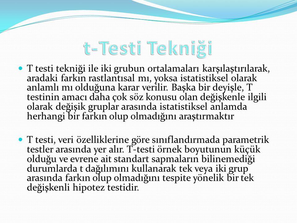 t-Testi Tekniği