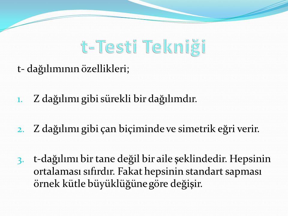 t-Testi Tekniği t- dağılımının özellikleri;