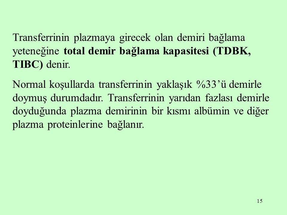 Transferrinin plazmaya girecek olan demiri bağlama yeteneğine total demir bağlama kapasitesi (TDBK, TIBC) denir.