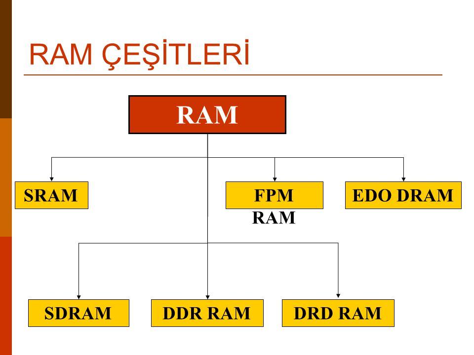 RAM ÇEŞİTLERİ RAM SRAM SDRAM DDR RAM DRD RAM FPM RAM EDO DRAM