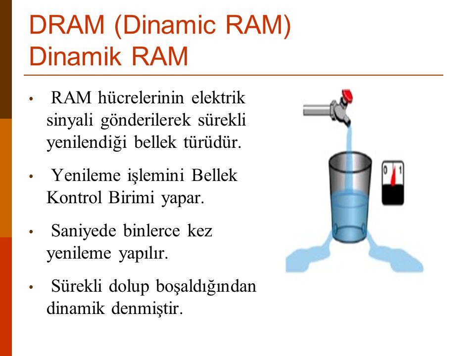 DRAM (Dinamic RAM) Dinamik RAM