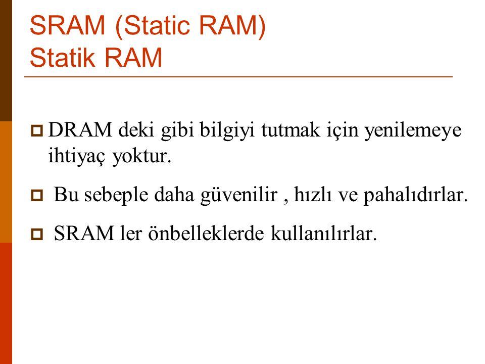 SRAM (Static RAM) Statik RAM