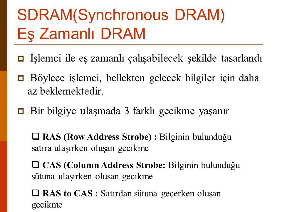 SDRAM(Synchronous DRAM) Eş Zamanlı DRAM