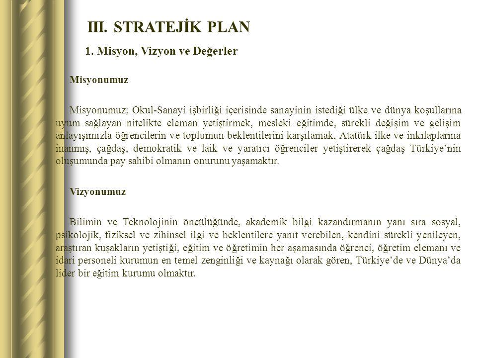 III. STRATEJİK PLAN 1. Misyon, Vizyon ve Değerler Misyonumuz