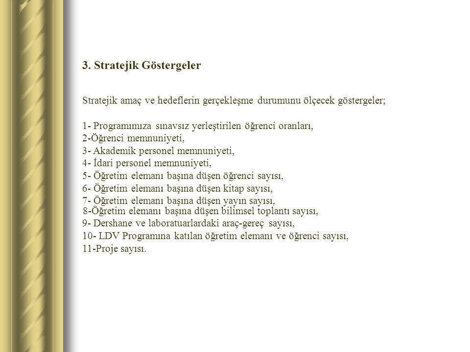 3. Stratejik Göstergeler