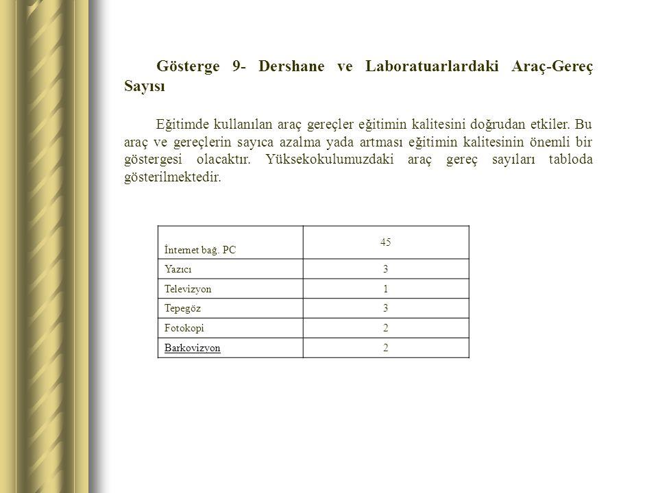 Gösterge 9- Dershane ve Laboratuarlardaki Araç-Gereç Sayısı