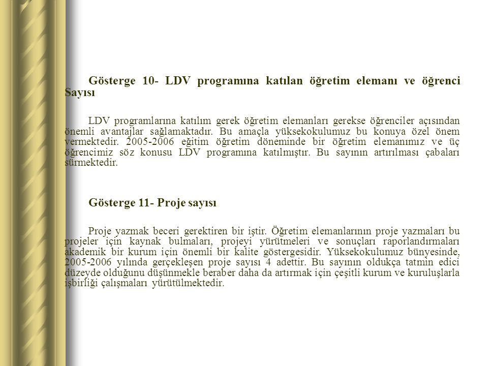 Gösterge 10- LDV programına katılan öğretim elemanı ve öğrenci Sayısı