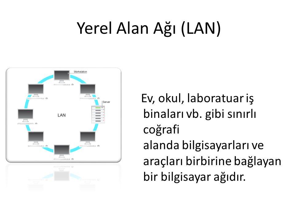 Yerel Alan Ağı (LAN)
