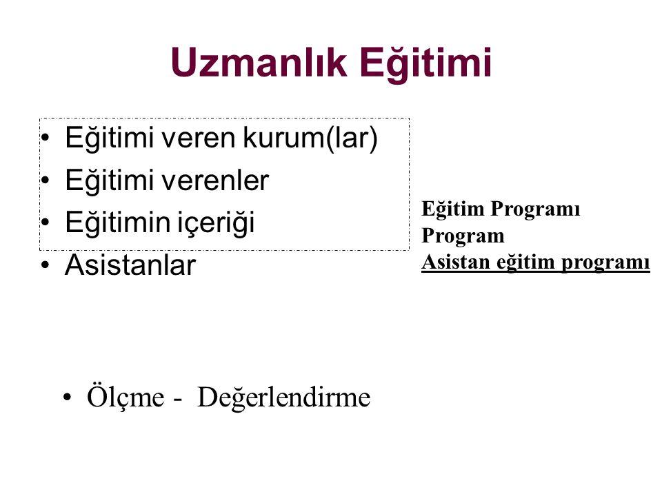 Uzmanlık Eğitimi Eğitimi veren kurum(lar) Eğitimi verenler