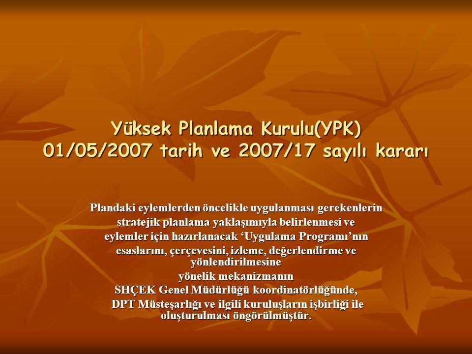 Yüksek Planlama Kurulu(YPK) 01/05/2007 tarih ve 2007/17 sayılı kararı