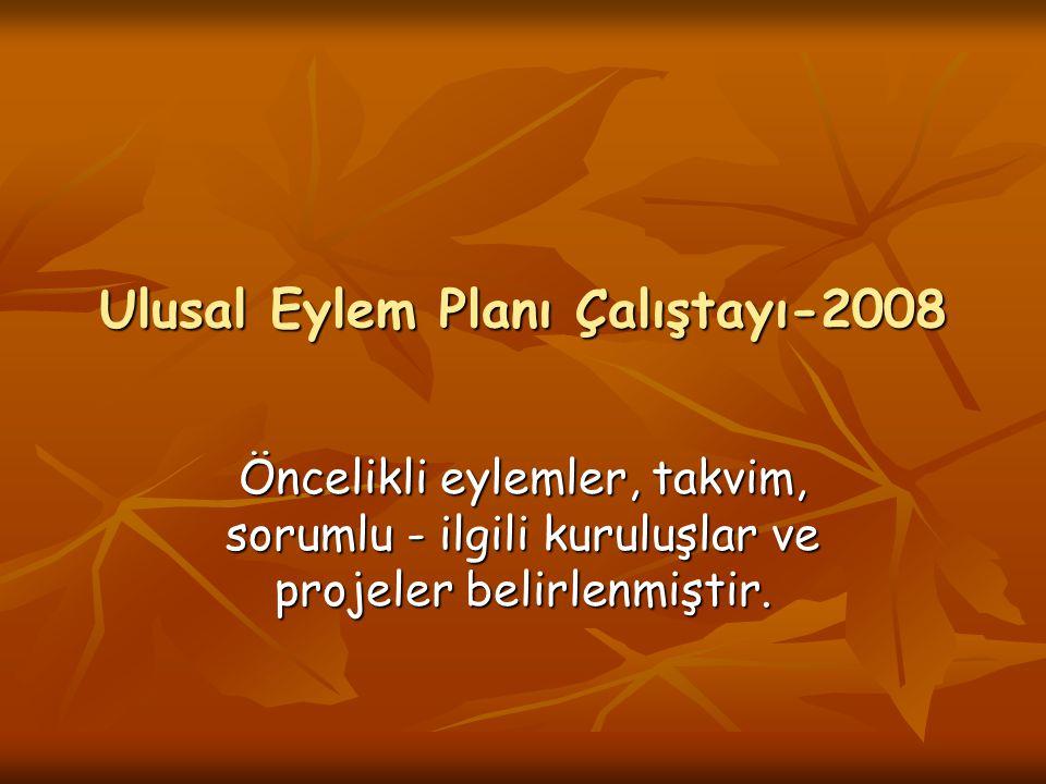 Ulusal Eylem Planı Çalıştayı-2008