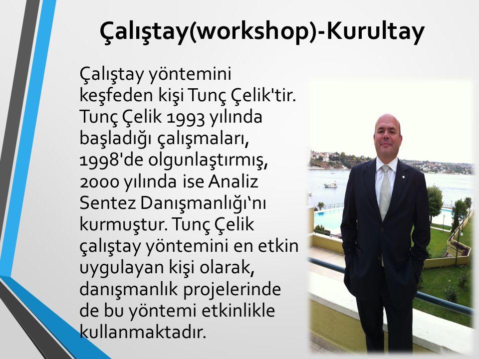Çalıştay(workshop)-Kurultay